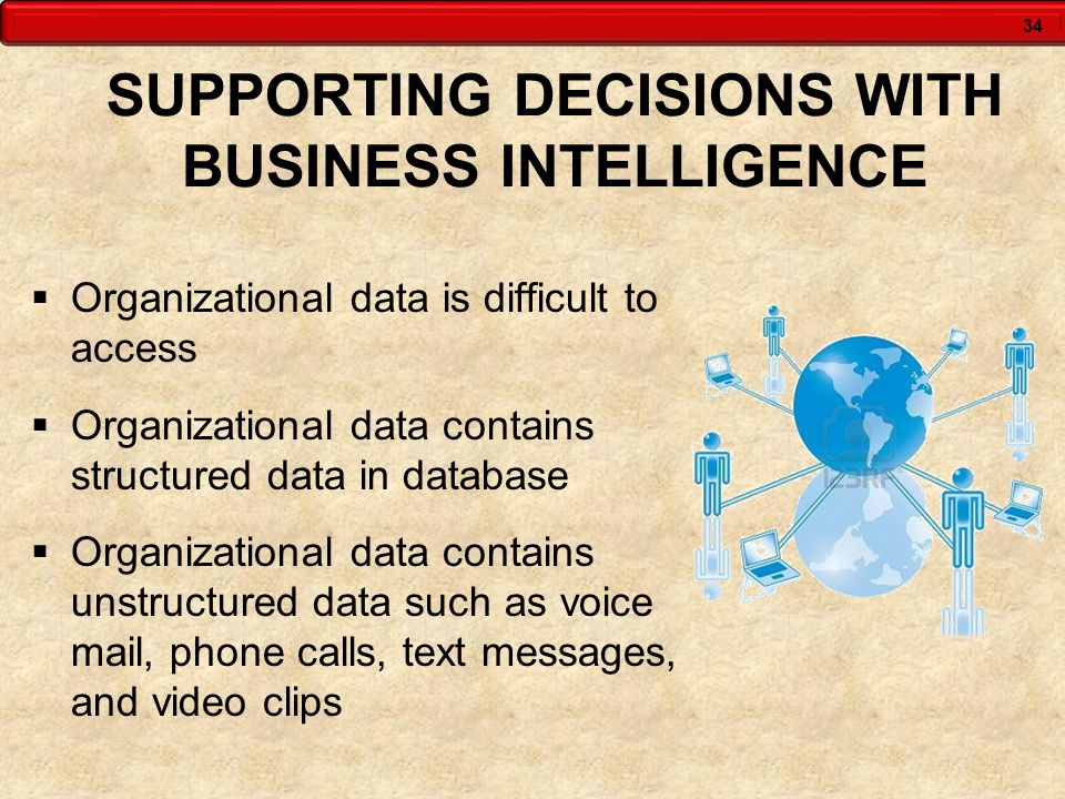 SUPPORTING DECISIONS WITH BUSINESS INTELLIGENCE