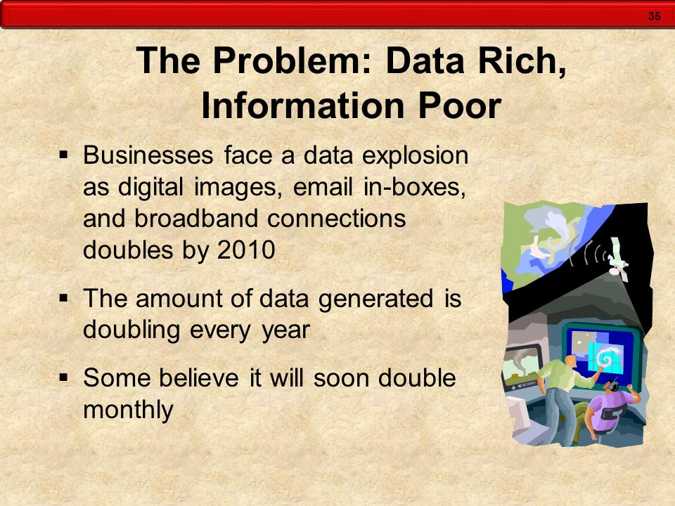 The Problem: Data Rich, Information Poor