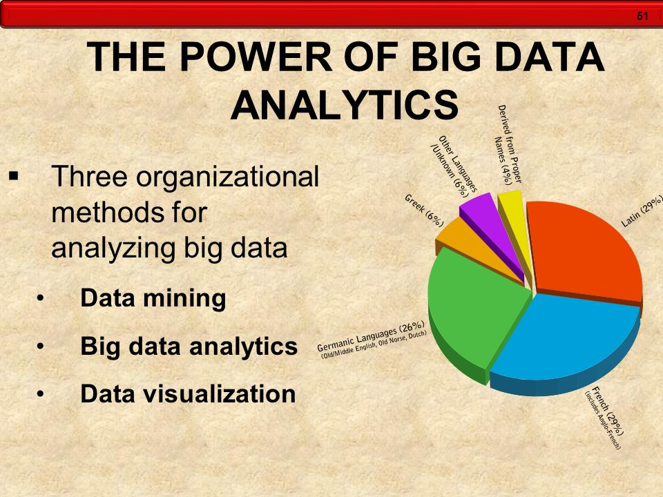 THE POWER OF BIG DATA ANALYTICS