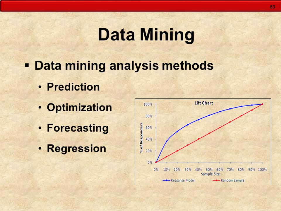 Data Mining Data mining analysis methods Prediction Optimization