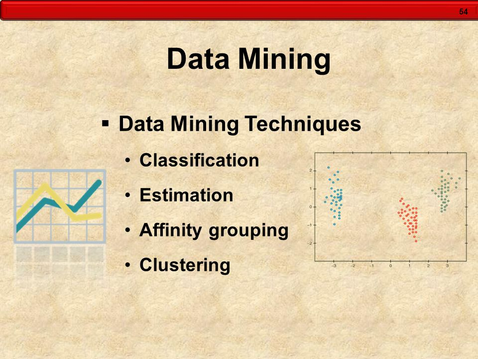 Data Mining Data Mining Techniques Classification Estimation