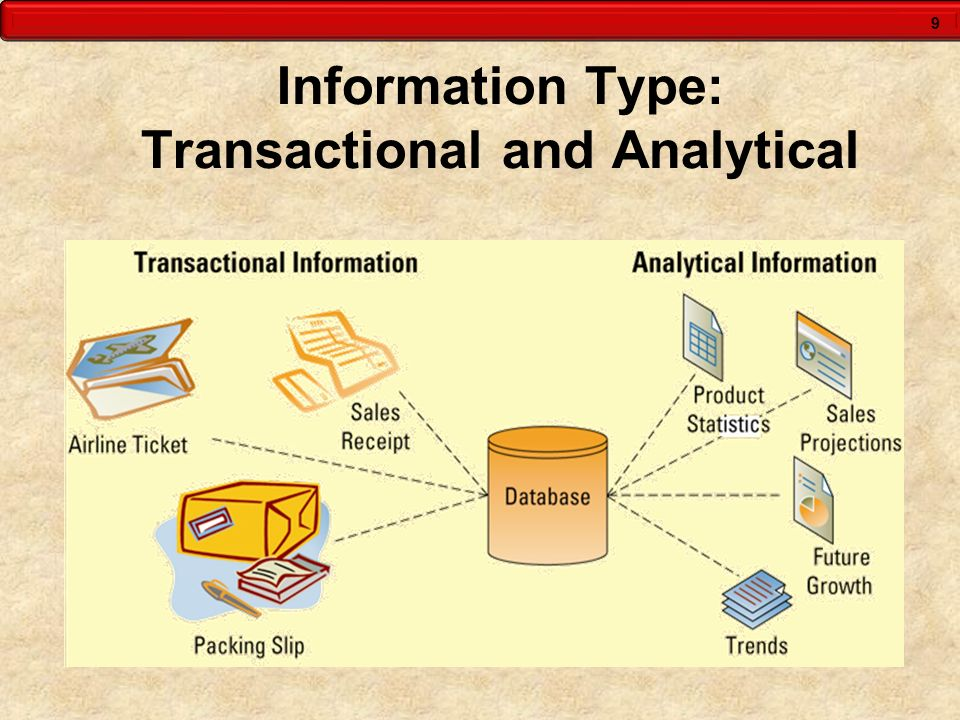 Information Type: Transactional and Analytical