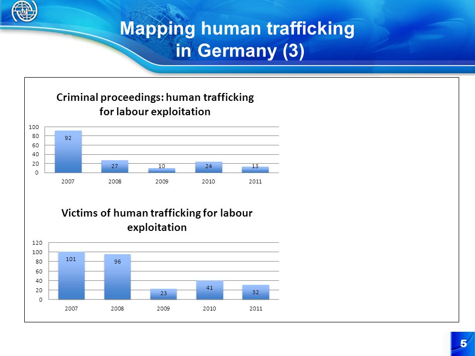 Mapping human trafficking in Germany (3)