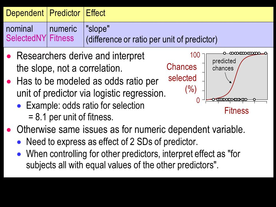 Researchers derive and interpret the slope, not a correlation.