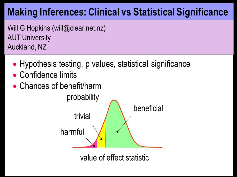 Making Inferences: Clinical vs Statistical Significance