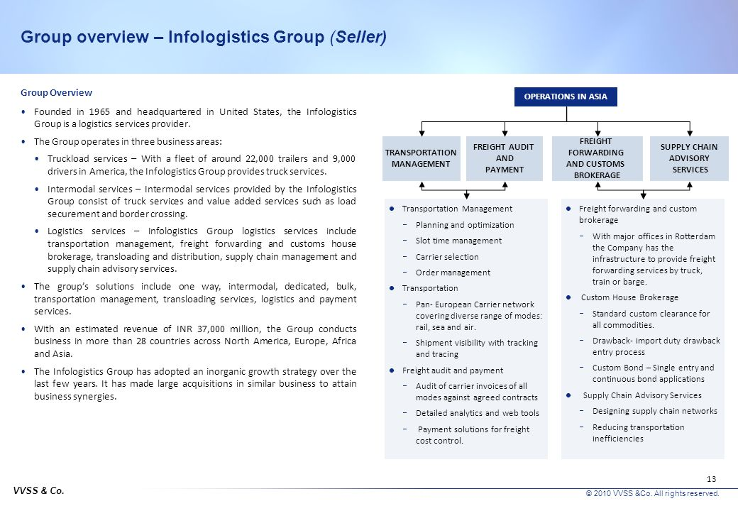 Group overview – Infologistics Group (Seller)