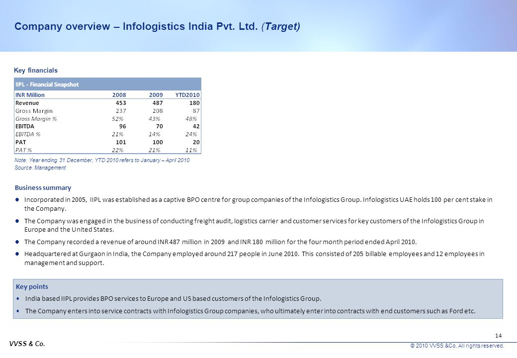 Company overview – Infologistics India Pvt. Ltd. (Target)