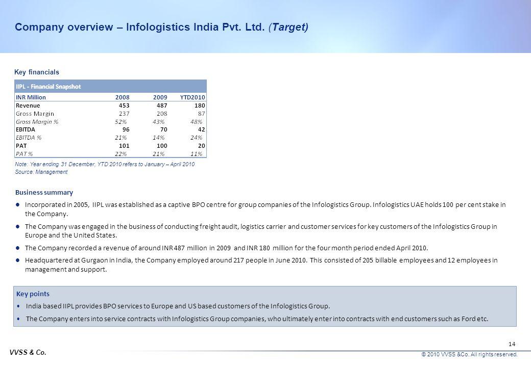 Company overview – Infologistics India Pvt. Ltd. (Target)
