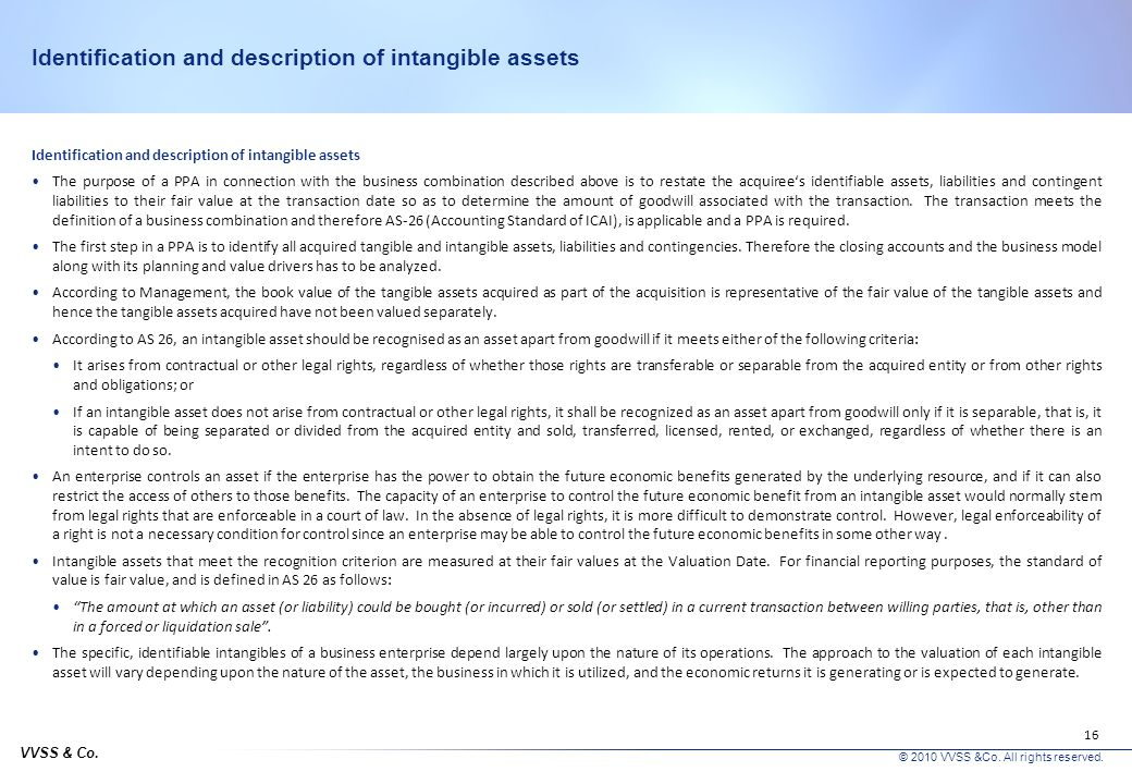Identification and description of intangible assets