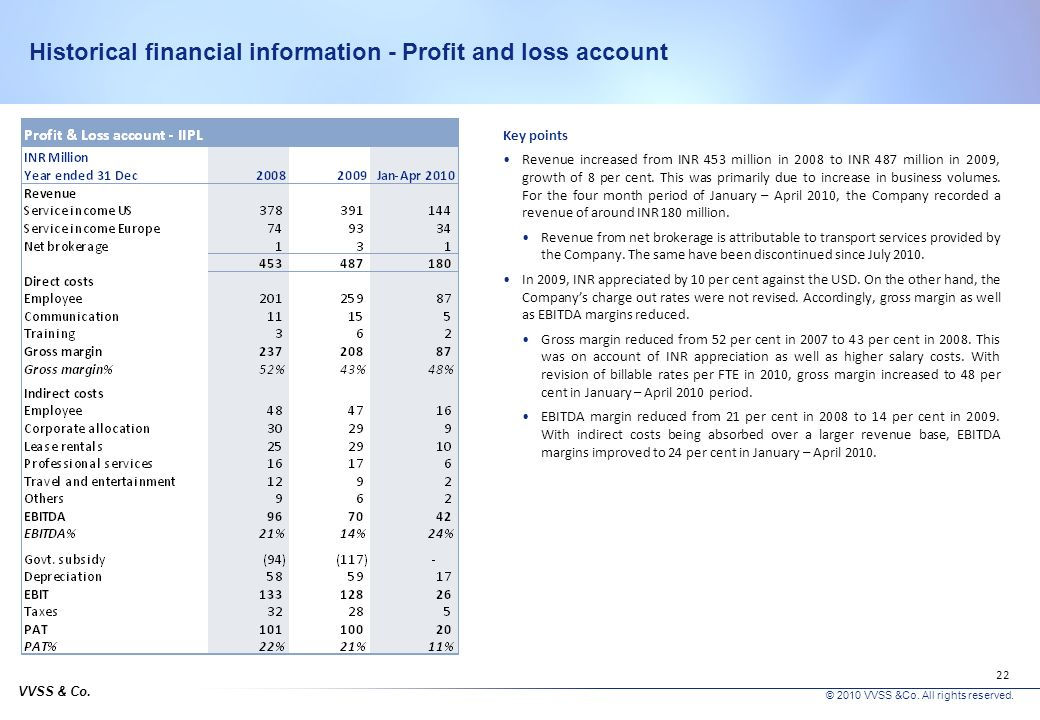 Historical financial information - Profit and loss account