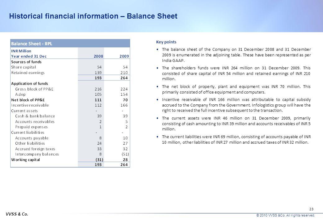 Historical financial information – Balance Sheet