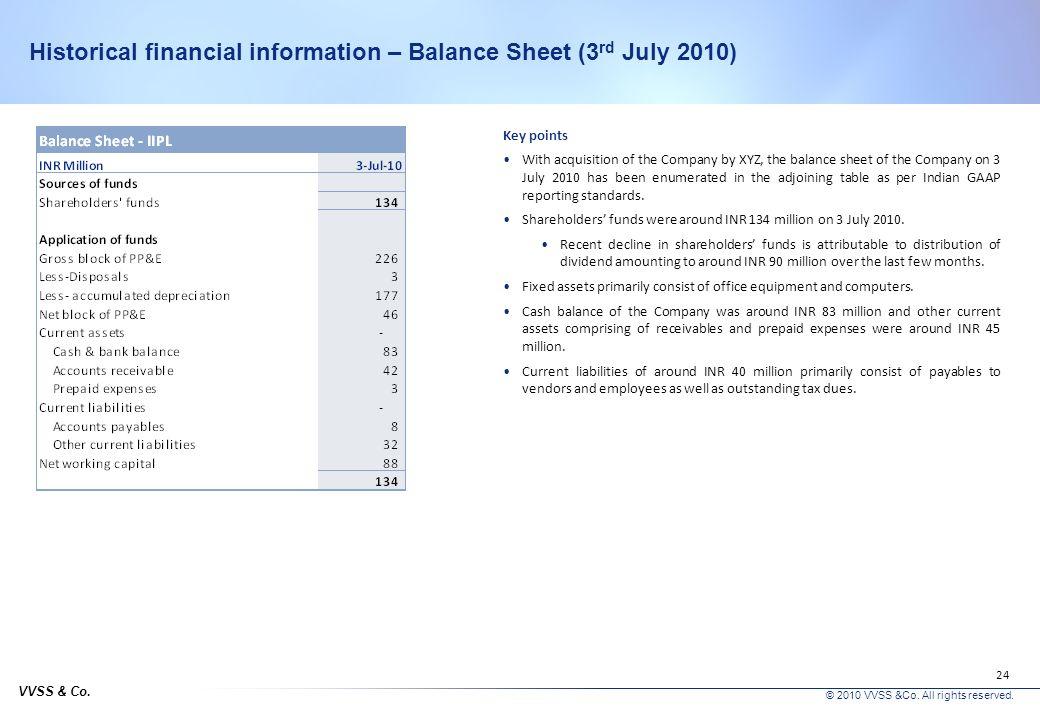 Historical financial information – Balance Sheet (3rd July 2010)