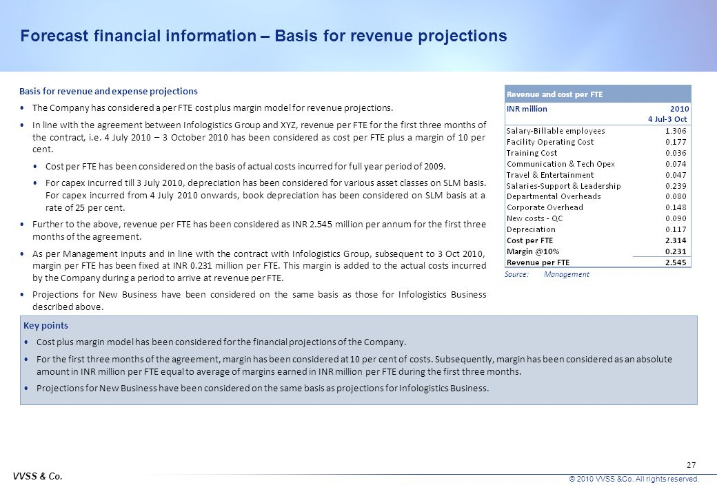 Forecast financial information – Basis for revenue projections