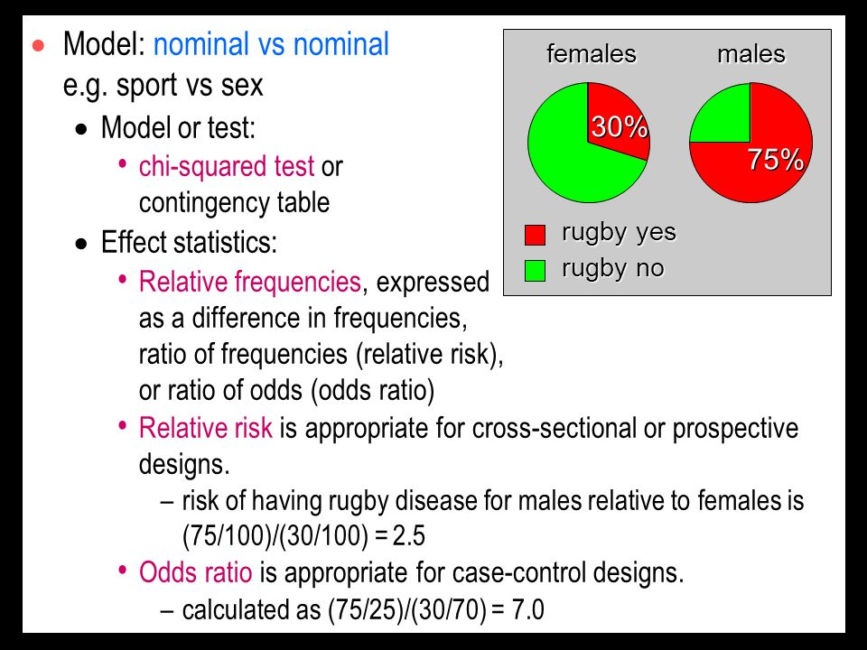 Model: nominal vs nominal e.g. sport vs sex