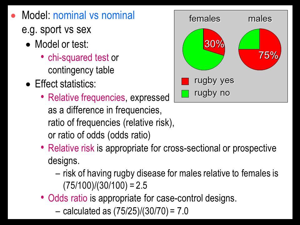 Model: nominal vs nominal e.g. sport vs sex