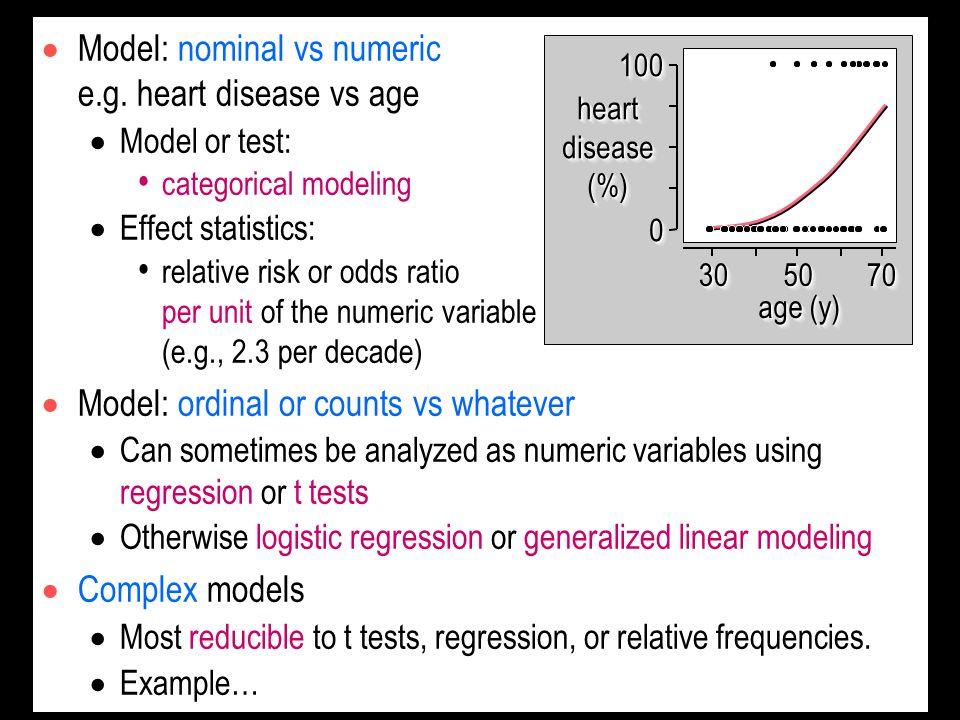 Model: nominal vs numeric e.g. heart disease vs age