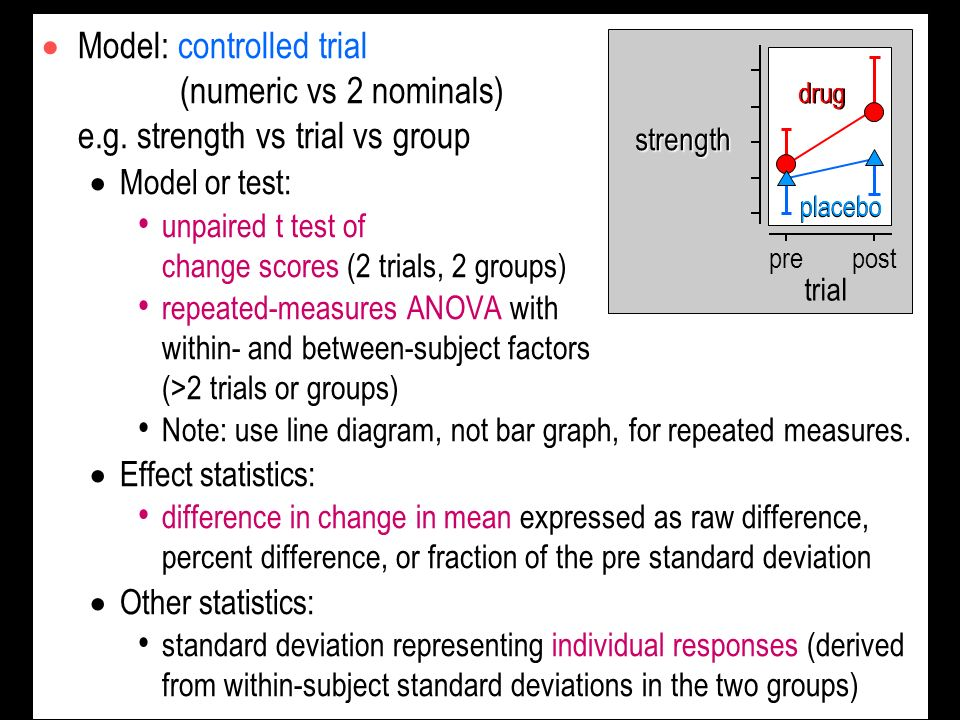 Model: controlled trial (numeric vs 2 nominals) e. g
