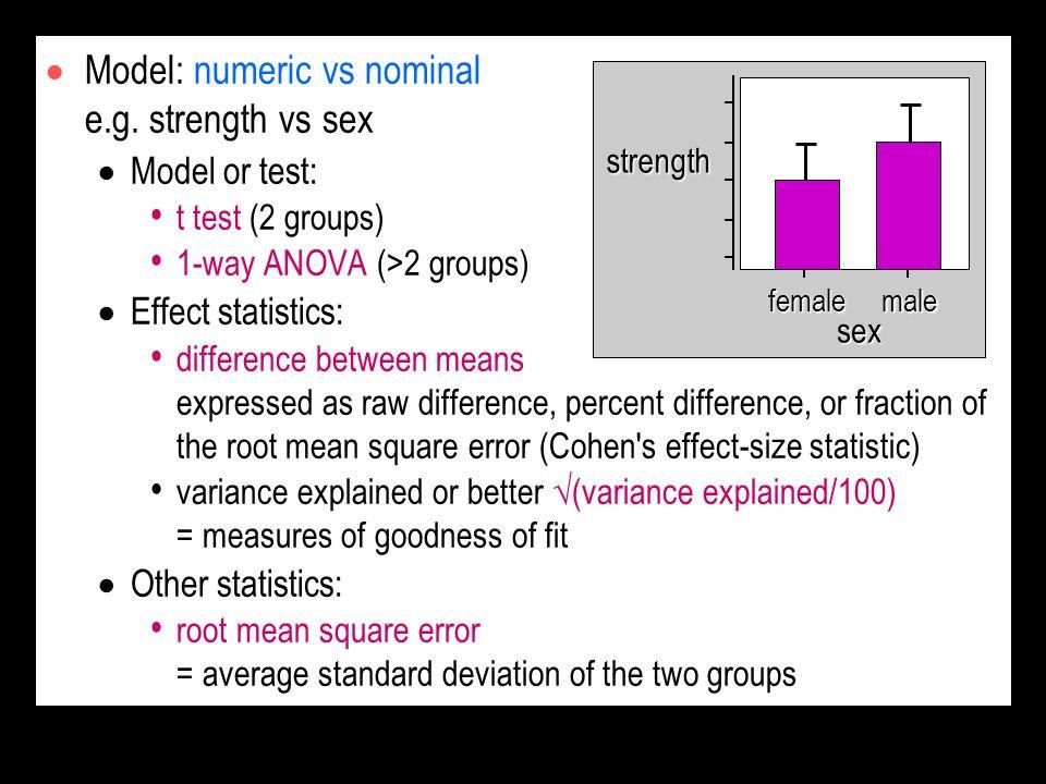 Model: numeric vs nominal e.g. strength vs sex