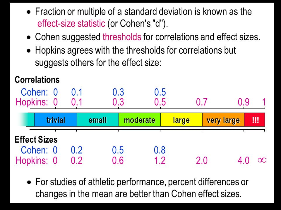 Fraction or multiple of a standard deviation is known as the effect-size statistic (or Cohen s d ).