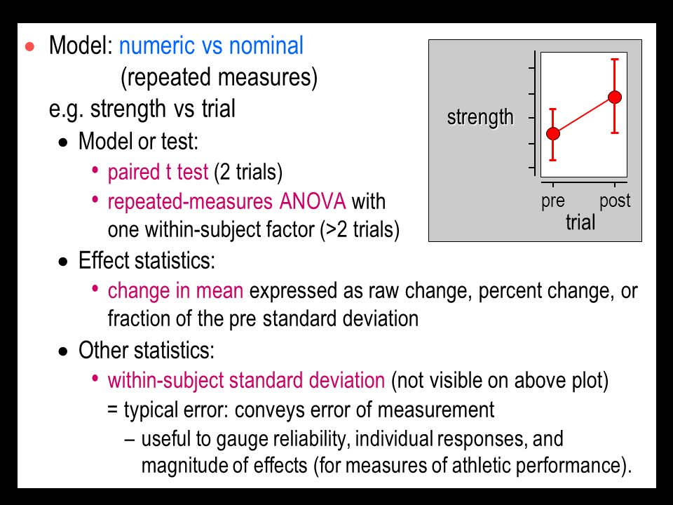 Model: numeric vs nominal (repeated measures) e.g. strength vs trial