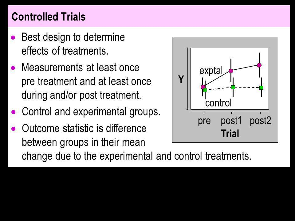 Best design to determine effects of treatments.