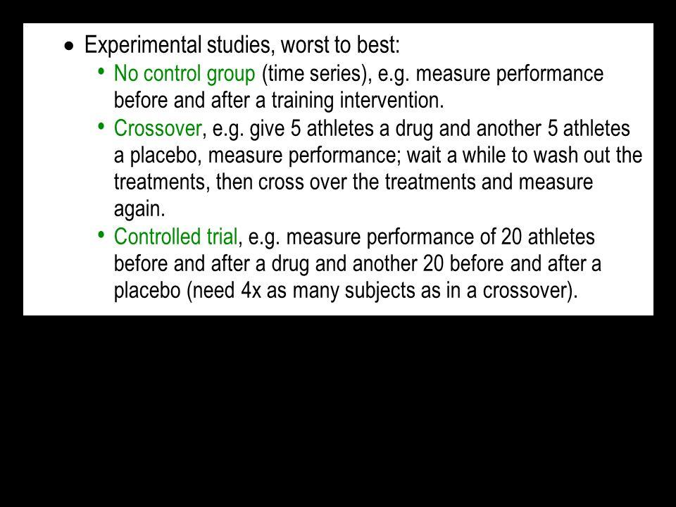 Experimental studies, worst to best: