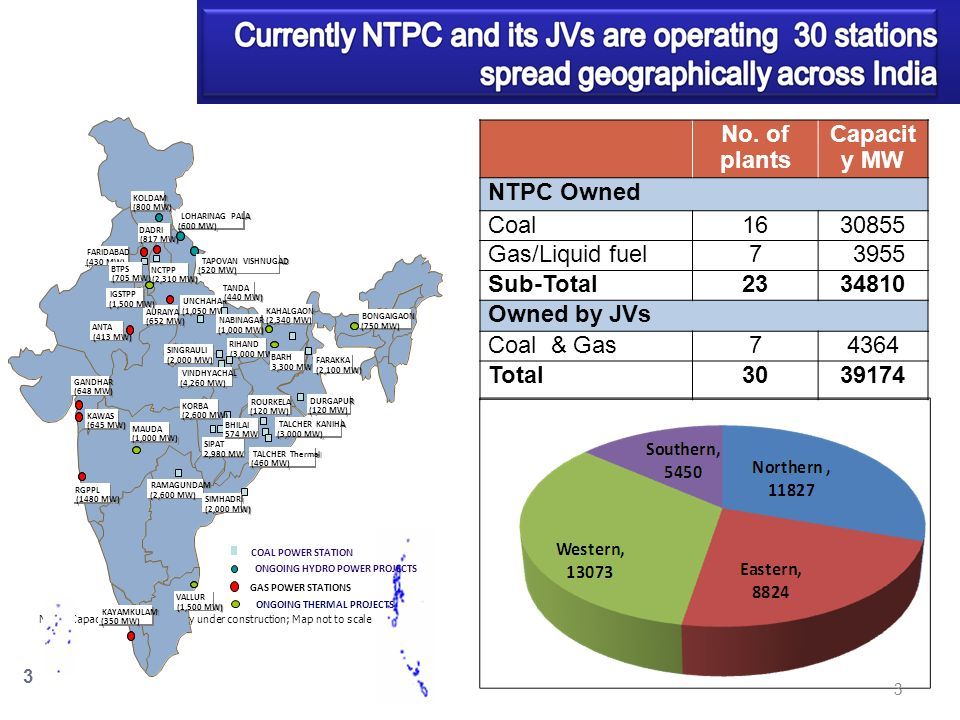 No. of plants Capacity MW 23 34810 30 39174