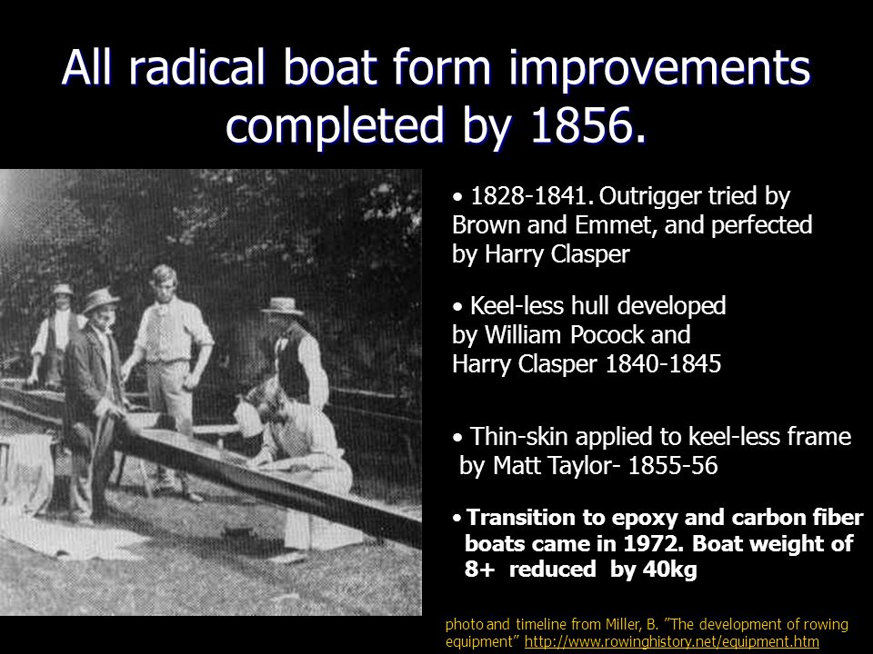 All radical boat form improvements completed by 1856.