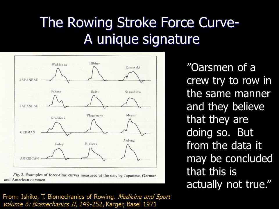 The Rowing Stroke Force Curve- A unique signature