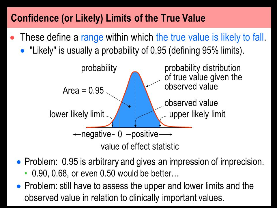 Confidence (or Likely) Limits of the True Value