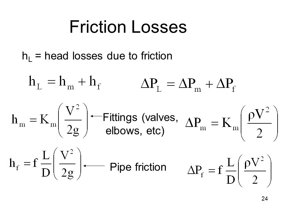 frictional loss in pipe essay Pipeline friction losses still remained unanswered examination of routinely   velocity, m/s figure 5summary of frictional head joss measurements in.