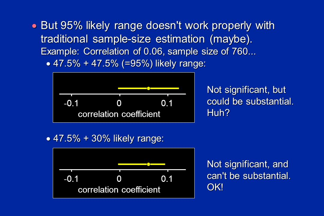 But 95% likely range doesn t work properly with traditional sample-size estimation (maybe). Example: Correlation of 0.06, sample size of 760...