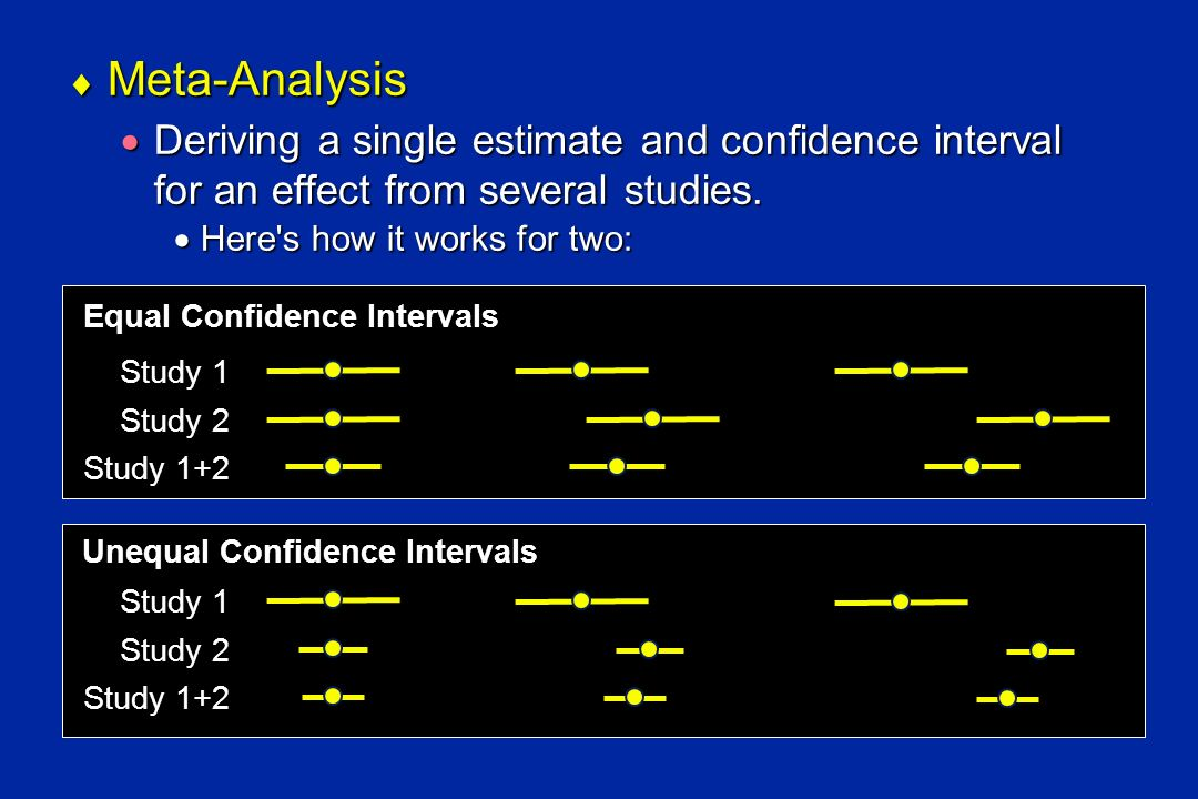 Meta-Analysis Deriving a single estimate and confidence interval for an effect from several studies.