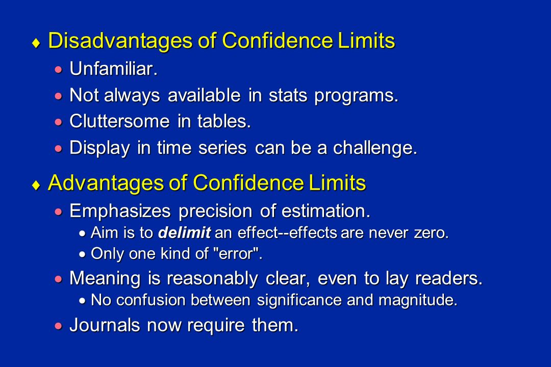 Disadvantages of Confidence Limits