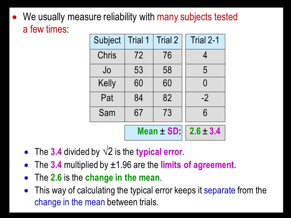 We usually measure reliability with many subjects tested a few times: