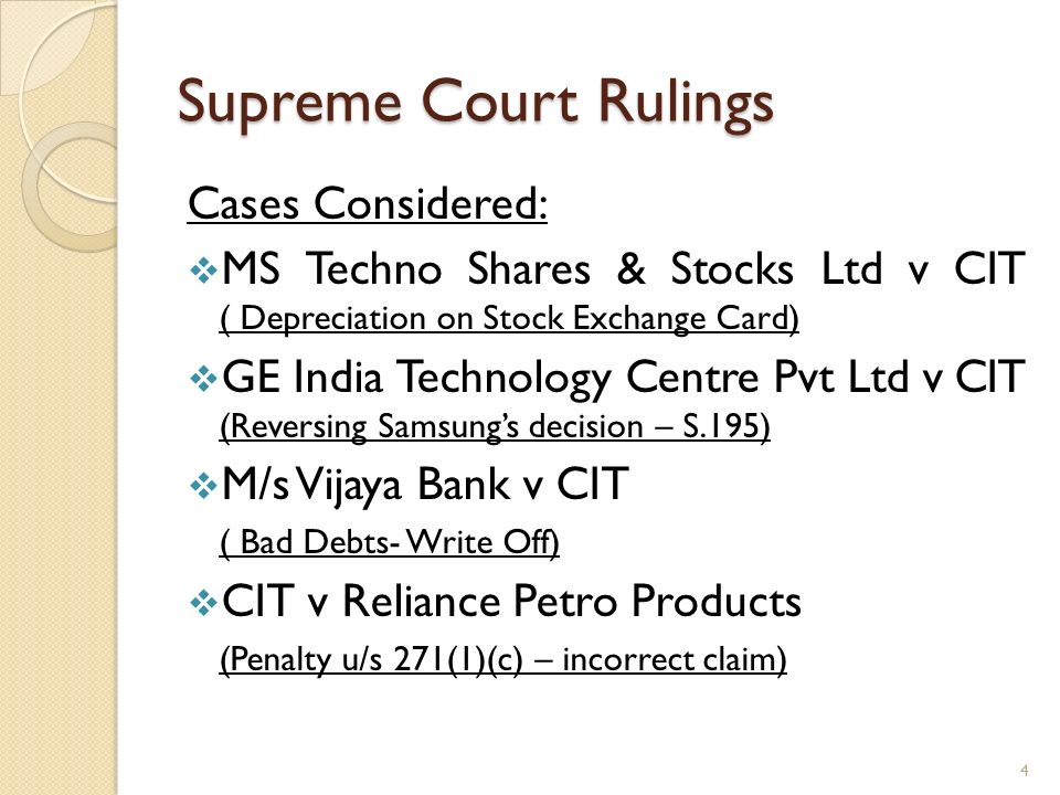 Supreme Court Rulings Cases Considered: