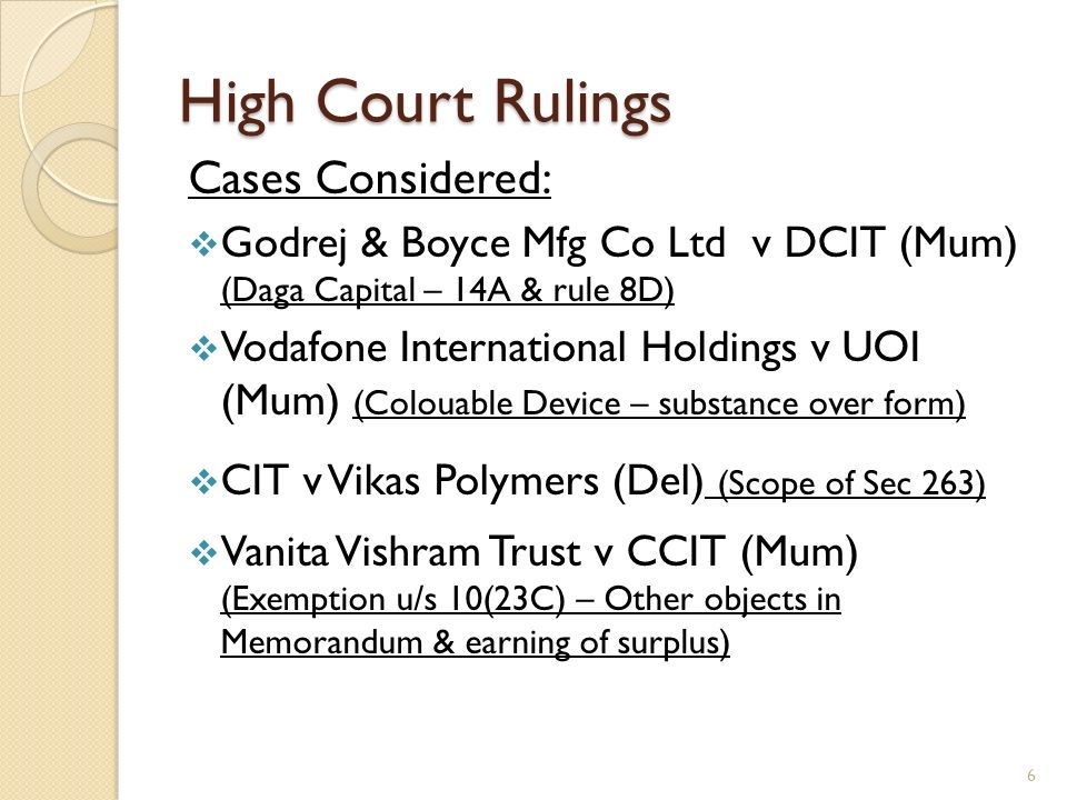 High Court Rulings Cases Considered:
