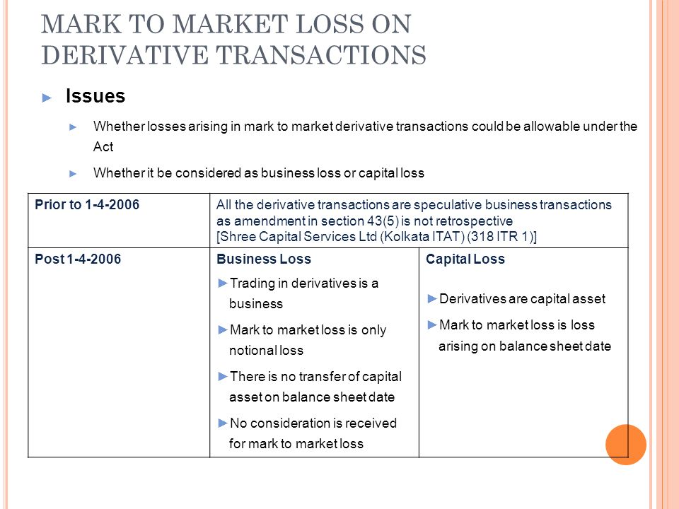 MARK TO MARKET LOSS ON DERIVATIVE TRANSACTIONS
