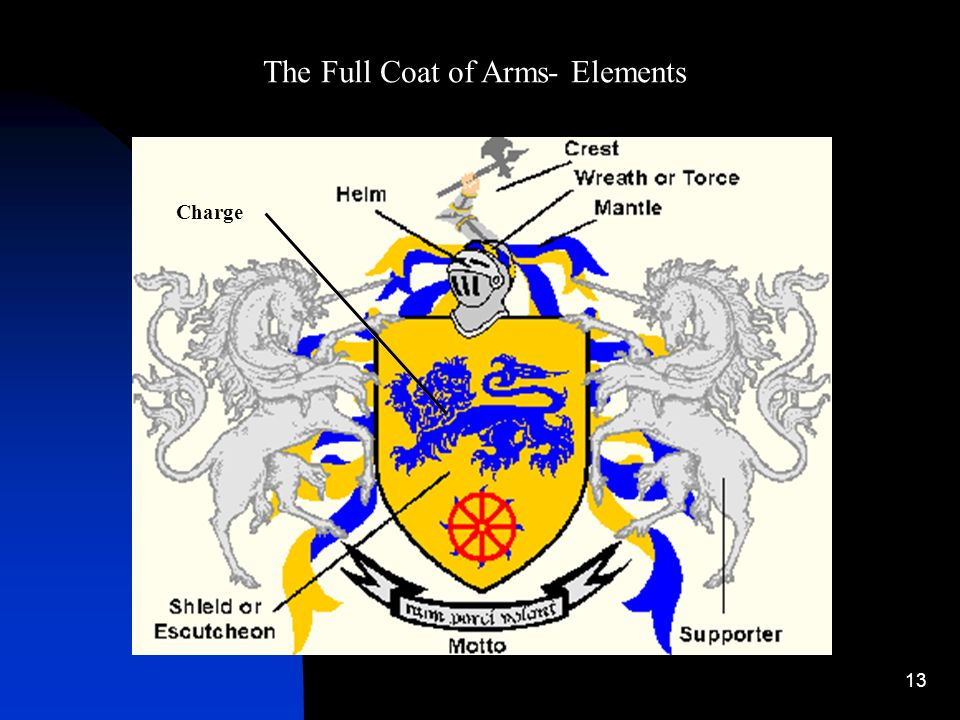The Full Coat of Arms- Elements