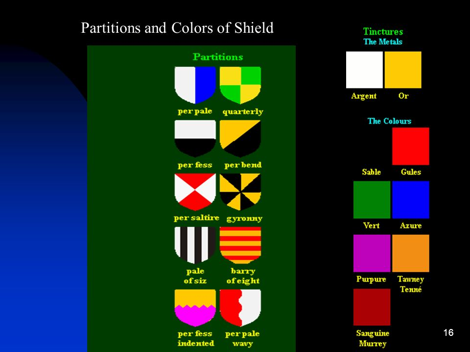 Partitions and Colors of Shield