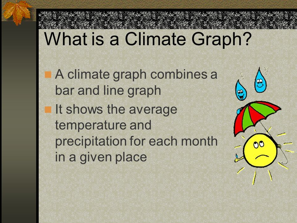 how to draw a climate graph ppt