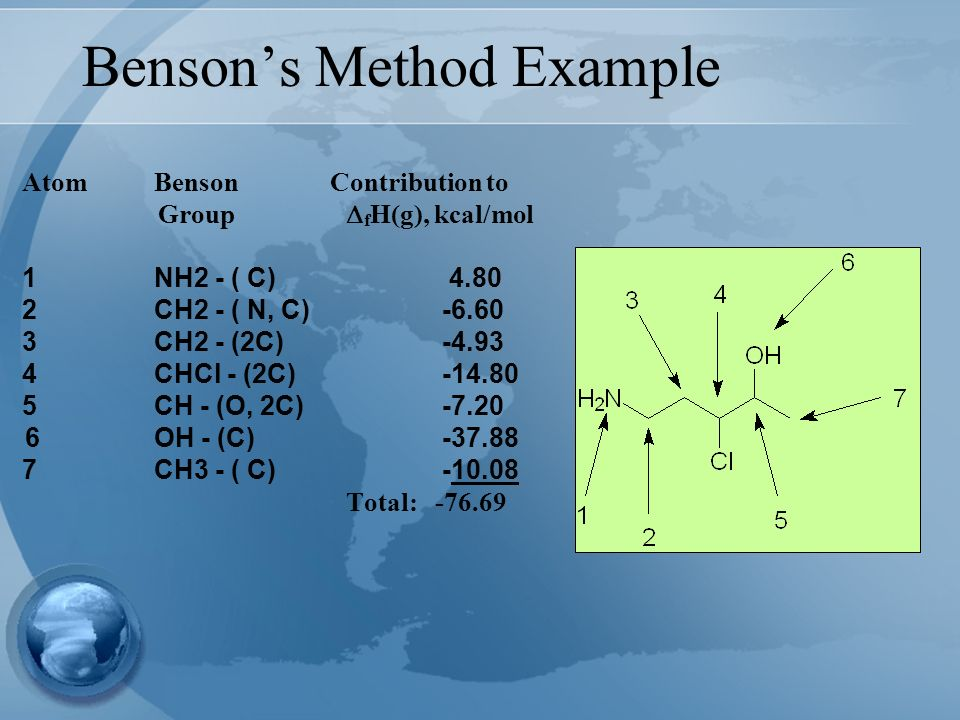 Benson's Method Example