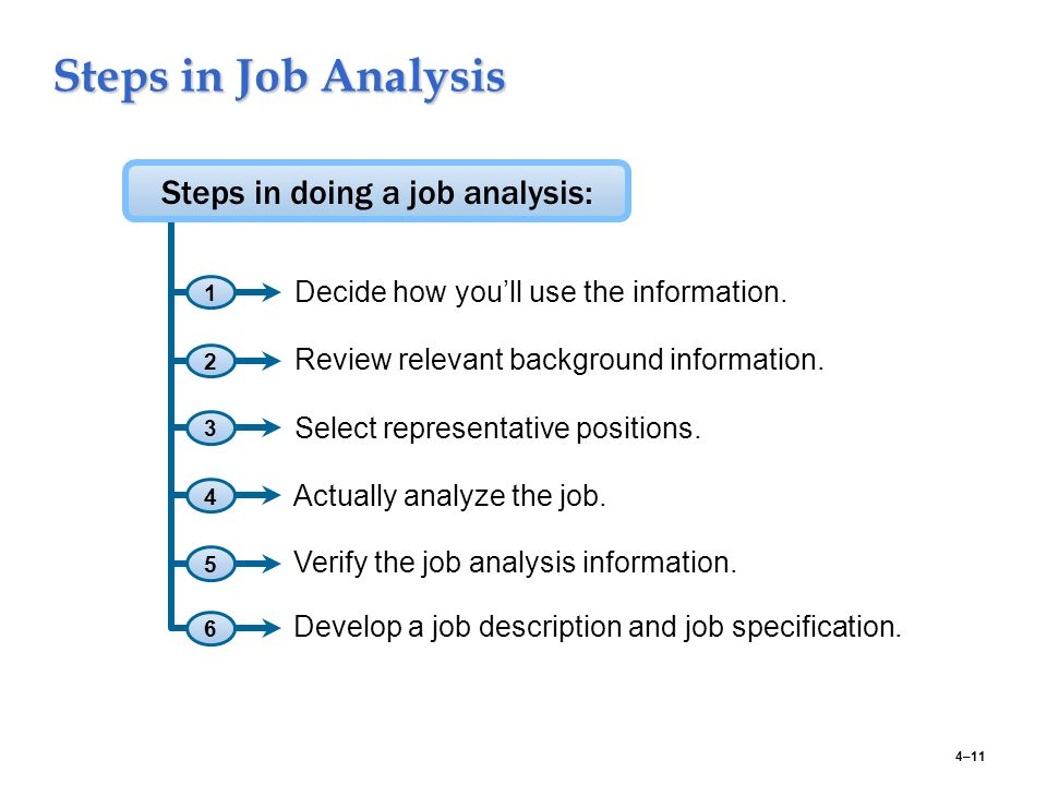 hr job analysis review question Excellent hr tools and great presentation about hr management, hr strategy and career management, human resource management, job analysis interview guide is a tool that can be used in conducting job analysis process.