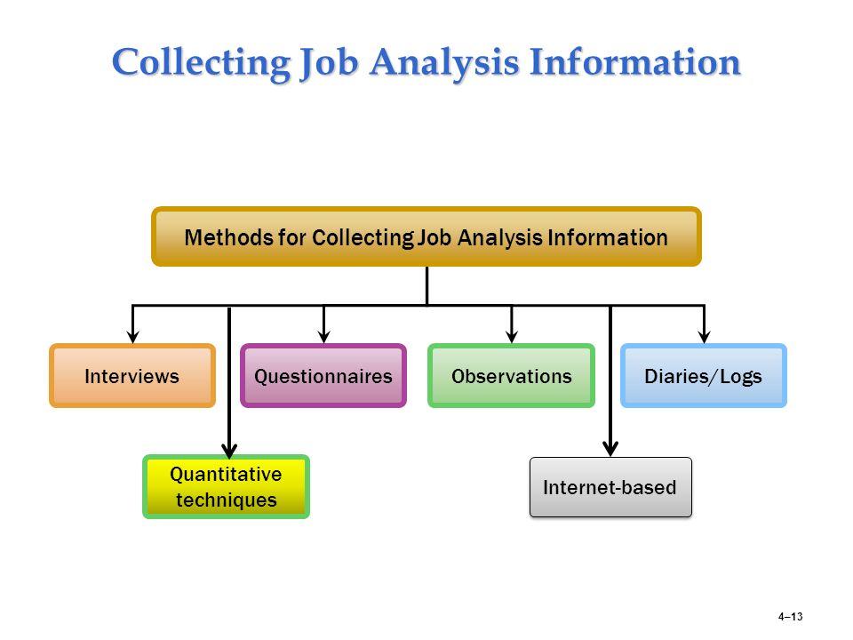 data management and analysis methods pdf
