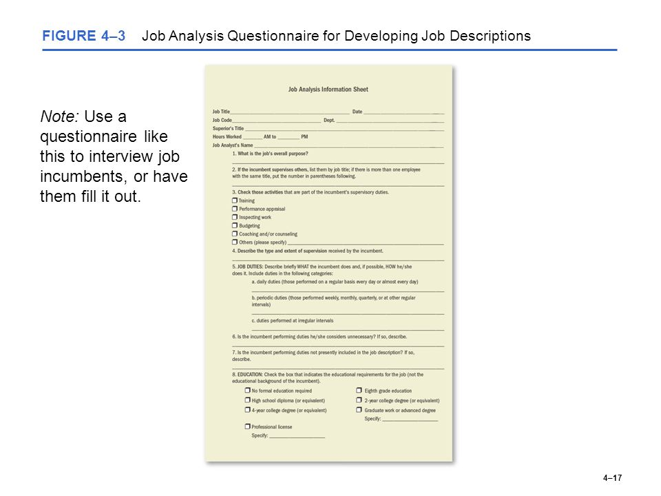 Job analysis and the talent management process ppt video for Position description questionnaire template
