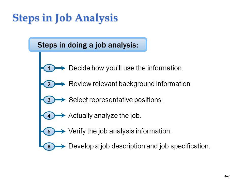 career exploration analysis 2008/08/06 theories of career development  (cvis, harris, 1968), ramak and courses (meir & barak, 1973), and individual career exploration  job analysis, ie.