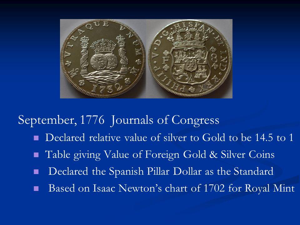 September, 1776 Journals of Congress