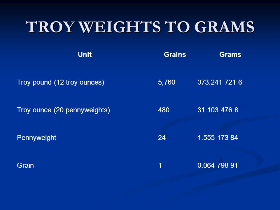 TROY WEIGHTS TO GRAMS Unit Grains Grams Troy pound (12 troy ounces)
