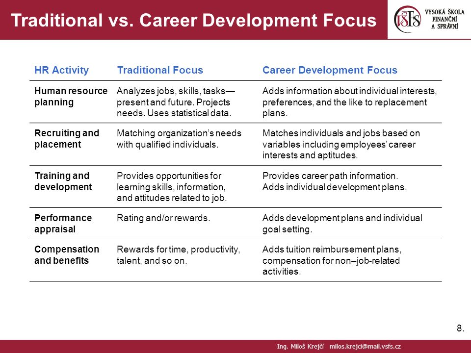 career deveopment plan employee appraisal Procurement skills and employee career development procurement skill's and employee career development – build capability and provide opportunities for career progression for your teamusing clearly articulated and differentiated skill requirements across the procurement organization.