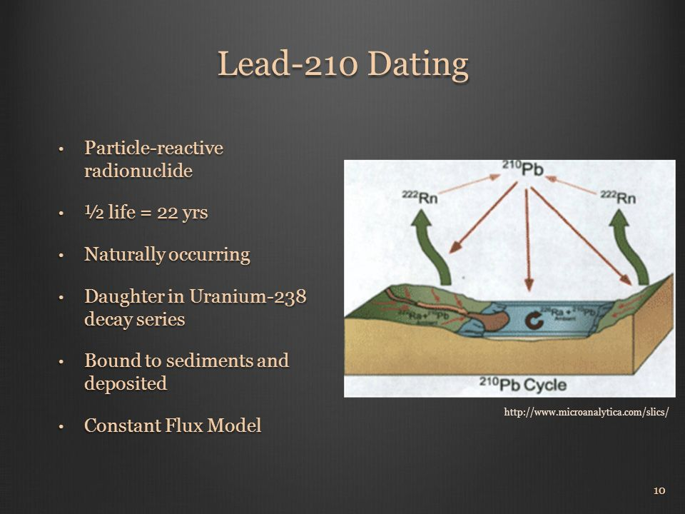 pb 210 dating The pb-210 method is used to determine the accumulation rate of sediments in lakes, oceans and other water bodies in a typical application, the average accumulation rate over a period of 100 - 200 years is obtained.